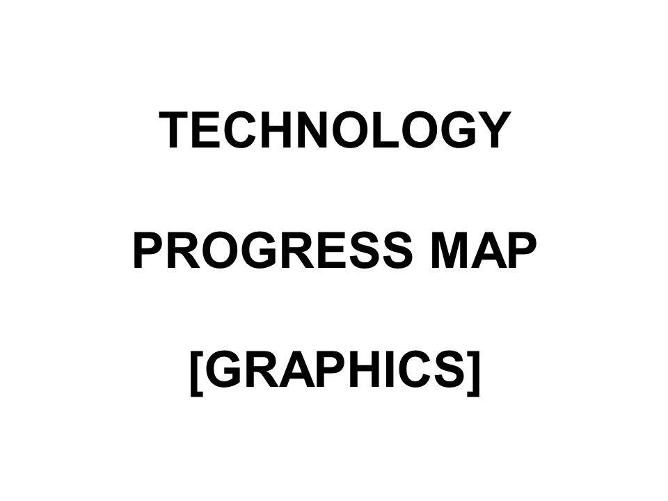 technology caps training n  b